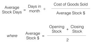 average-stock-days