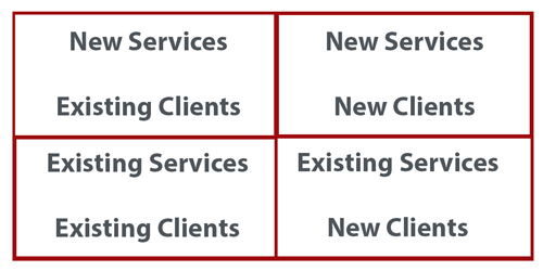 Existing Services to Existing Clients