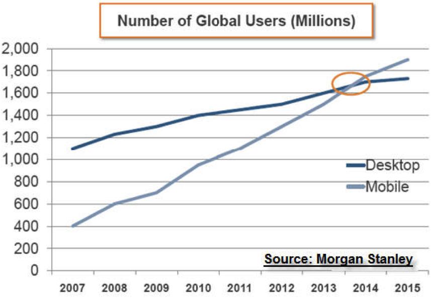 Global Users accountants brisbane